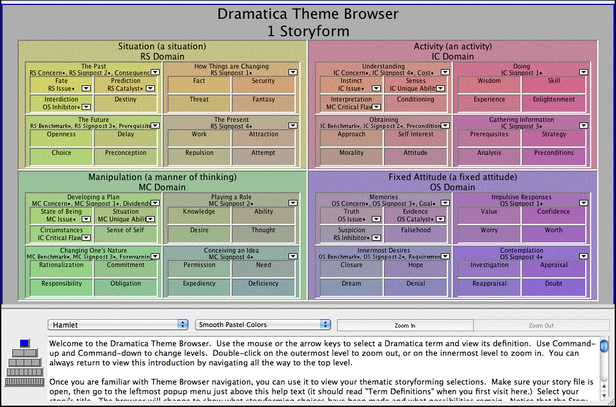 dramatica story expert help theme browser